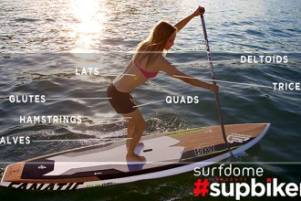 #supbikerun_SUP_Muscle-Groups